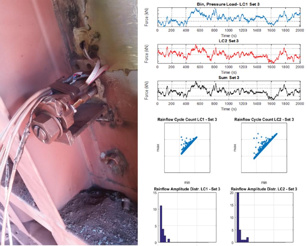 Mining_Analysis_Verification_Measurement